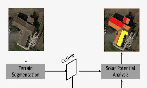 Two rooftops identified by the DeepRoof system, designed to evaluate roofs with the most potential to produce solar power.